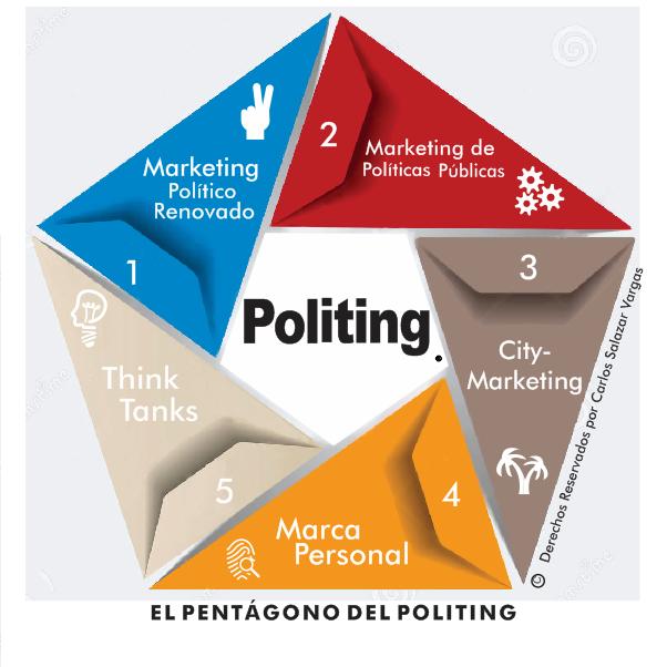 Politing® 3.0:  Acercamiento al apalancamientodigital