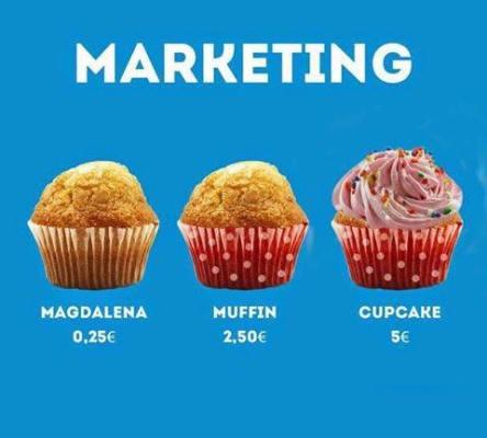 Magdalena-muffin-cupcake